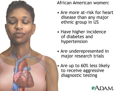 BlackWomen-high-risk-for-heart-disease-picture