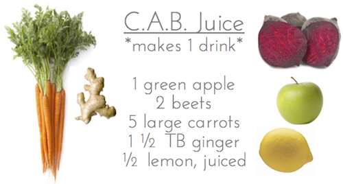 Diy blueprint juice cleanse blueprintcleanse cab juice recipe malvernweather Choice Image