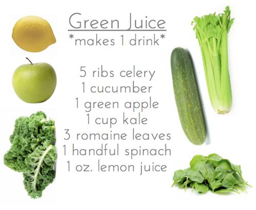 BluePrintCleanse-Green-Juice-Recipe