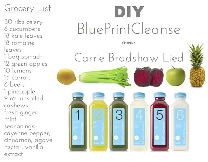 Diy Blueprint Juice Cleanse