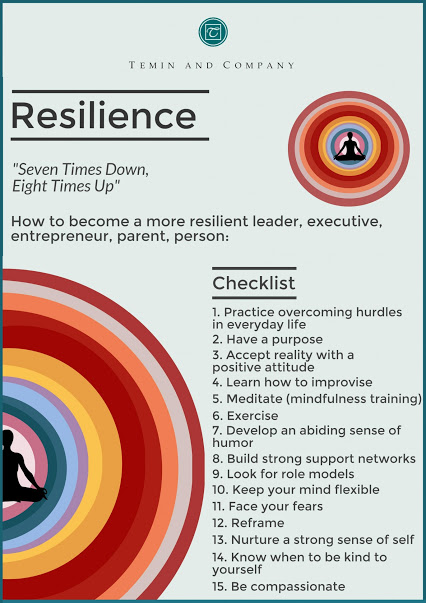 resilence in leadership Save the date for state of resilience leadership forum.