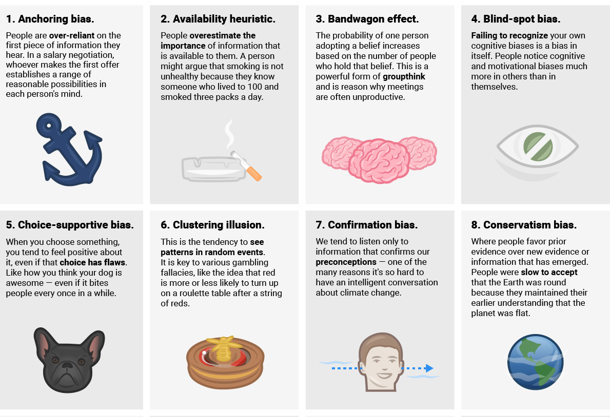 bi_graphics_20-cognitive-biases-that-screw-up-your-decisions-e1444261786913